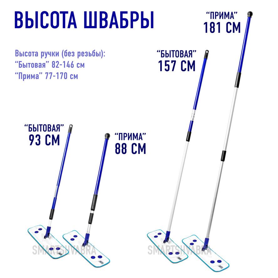 Разница между шваброй бытовой и шваброй Прима в длине ручки